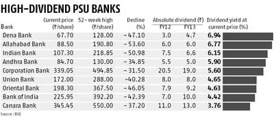 south indian bank share price