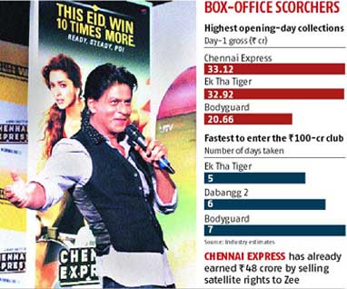 Chennai Express cruises past top grossers on Day-1 | Business Standard