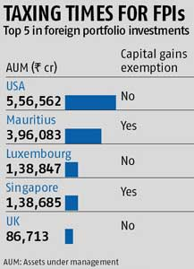 capital gain tax in singapore India and singapore have revised a bilateral tax agreement to allow india to start imposing capital gains tax on investments from singapore from april next year and fully withdraw tax exemptions.