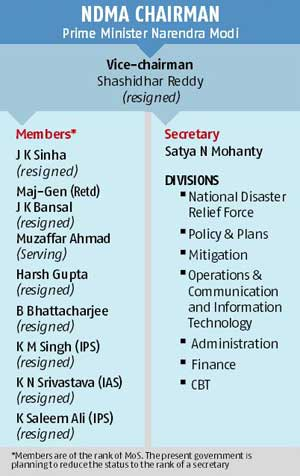 What Plagues India S Disaster Management Authority