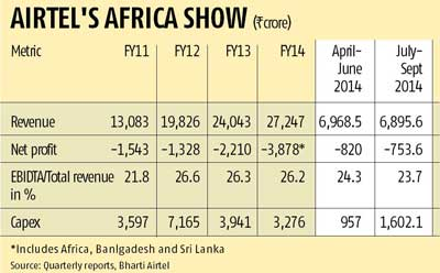 Selling Africa tower business won't ease Airtel's woes