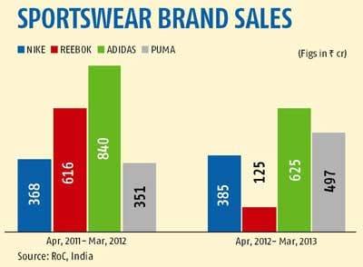 Puma plans to leap across value chain