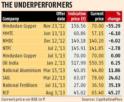 10 Of 12 Ofs Stocks Have Underperformed The Markets