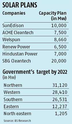 Solar Company: List Of Solar Company In India
