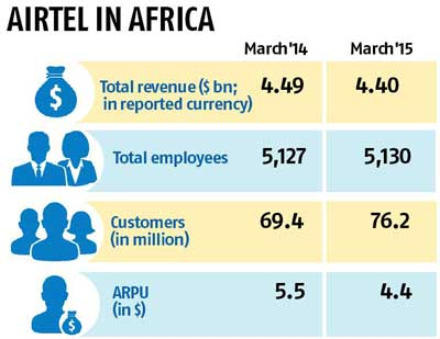Tanzanian govt opposes Bharti Airtel's plan for IPO in international market