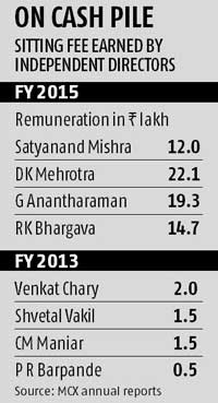Independent directors of MCX get pay hikes of up to 200%