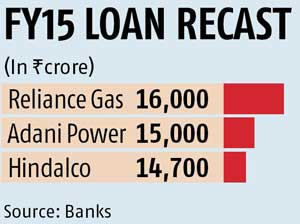 Top Indian firms queue to restructure loans