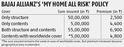 Home insurance covers more than structural damage