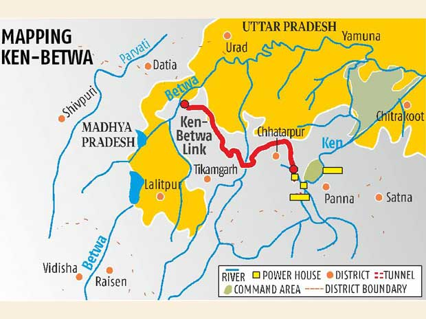 KEN-BETWA RIVER LINKING PROJECT