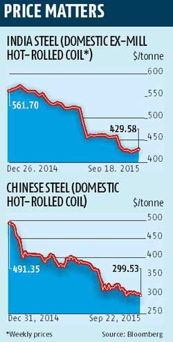 Steel makers drop discounts after 20% safeguard duty