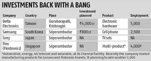 Tamil Nadu's electronics, IT hardware sectors see recovery
