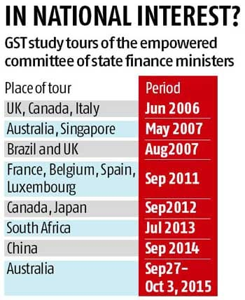 State finance ministers on yet another GST 'study' tour