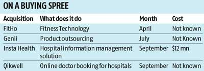 Practo takes big strides in health care
