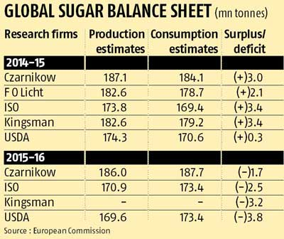 problems faced sugar industry Inbound supply chain methodology of indian sugar industry  problems and challenges of indian sugar industry have been faced over years  sugar cane,.
