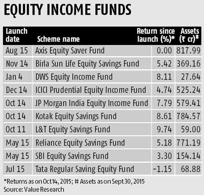 Equity income funds good for conservatives