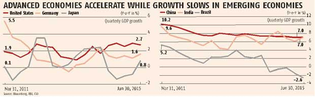 Global speed bumps on India's growth highway