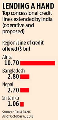 India promises $10-bn line of credit to Africa