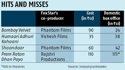 Prem Ratan Dhan Payo offers a sigh of relief to troubled Fox