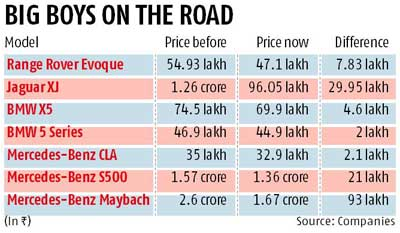 Luxury Cars Get Cheaper As Makers Line Up Models Business Standard