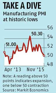 After record factory production growth in GDP data, manufacturing PMI at 25-month low
