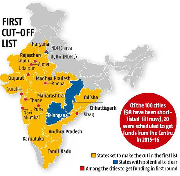Only 10 smart cities may get funds from Centre this year