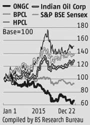 Why OMC stocks aren't reacting to crude prices