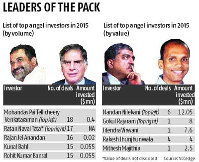 Pai, Tata strike most deals as angel investors in 2015