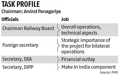 PMO sets up panel to fast-track bullet trains