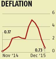 Wholesale food inflation at 17-month high