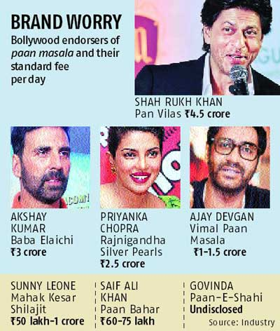 Anti-pan masala campaign: SRK, Priyanka and others may lose hefty