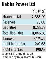 Adani may buy L&T's Punjab power plant