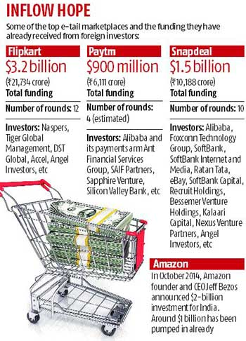DIPP pushes for 100% FDI in marketplace e-tail