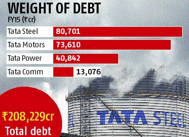 Four Tata Group companies to raise $2.5 bn via foreign loans