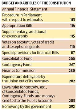 laws that make the budget business standard column