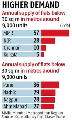 Demand in affordable housing space to go up