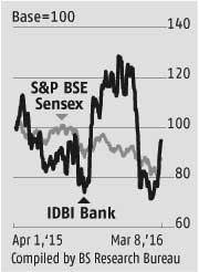 IDBI Bank: It's too early to cheer