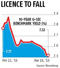 Bonds to rally after small savings rate cut