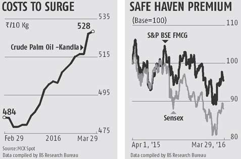 Higher palm oil prices a blessing for FMCG majors
