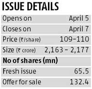 IPO Review: Equitas Holdings a bankable bet