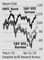 HDFC Bank: Strong loan growth boosts Q4 show