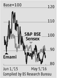 Emami: Robust volumes aid margin expansion