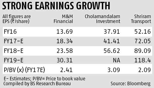 Three NBFCs to bet on as CV sales recover