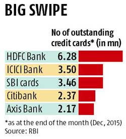Hdfc bank plans to double its credit card base in 1 year hdfc bank plans to double its credit card base in 1 year reheart Images
