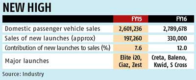 Car makers ride on new models