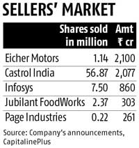 Promoters get Rs 5k cr via dilution