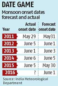 Sudden rains not pre-monsoon: IMD