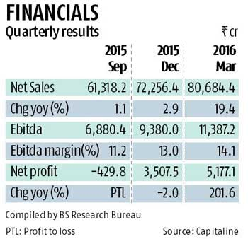 JLR, commercial vehicle drive Tata Motors' growth