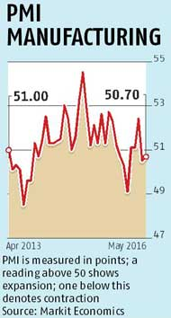 PMI shows manufacturing still subdued
