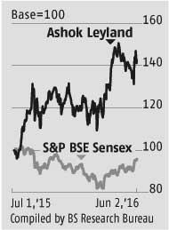 Ashok Leyland sees 15% FY17 growth, despite blip
