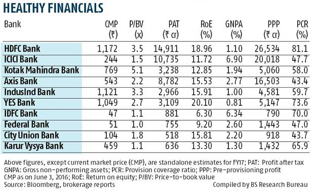 Private banks in demand despite higher valuations